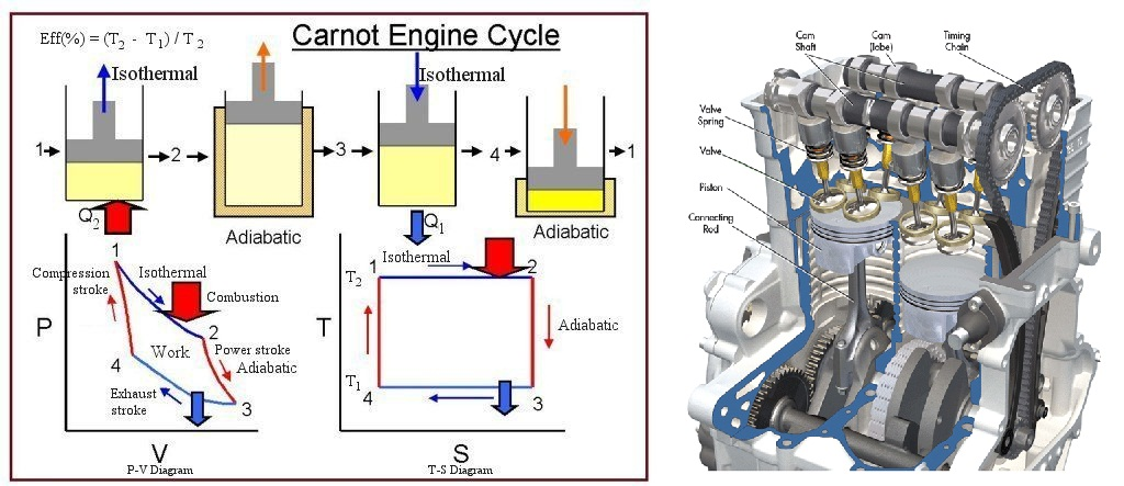 Fpme.2207 Thermodynamics and Automotive Engines